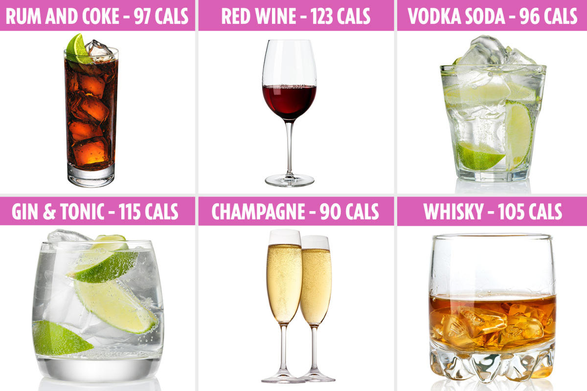 Best Alcohol To Drink On A Diet Disappointment Quotes